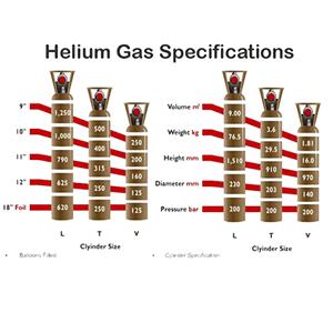 Air Liquide Helium Gas